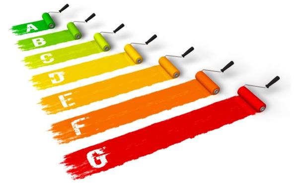 klasy energooszczędności